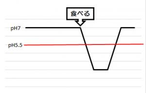 15_1127_DH_01_2003